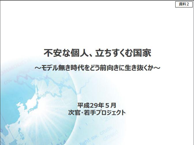 Basic Incomeと現代日本の問題意識